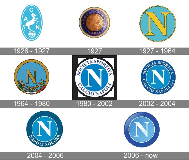 History Napoli logos